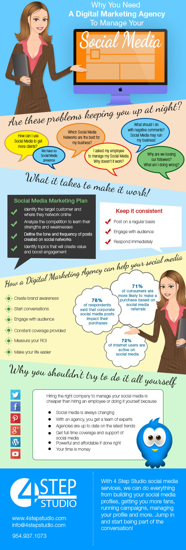 Digital Marketing Agency For Your Social Media